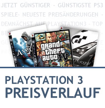 PlayStation 3 Preisverlauf